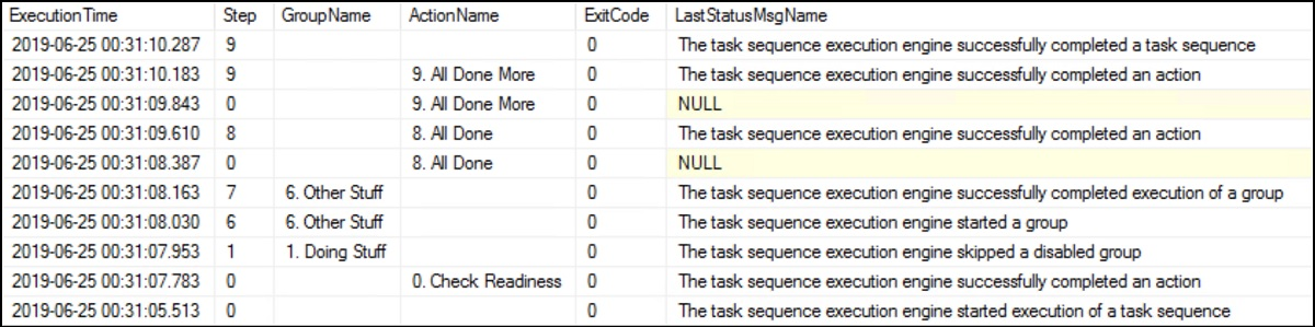 SQL results from the task sequence with the section diables