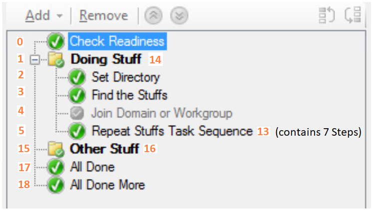 Numbering a Task Sequence with most steps enabled