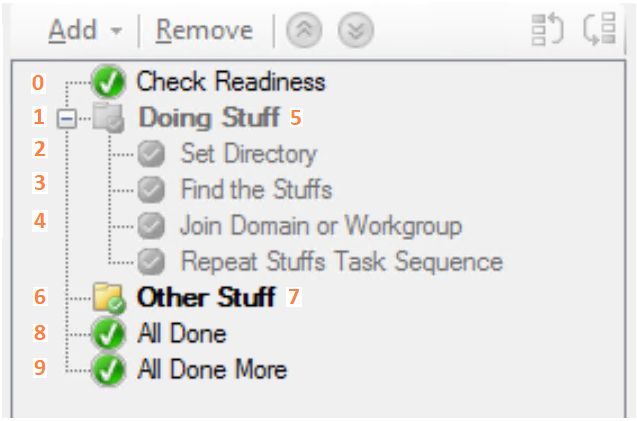 Task sequence with a number of steps disabled